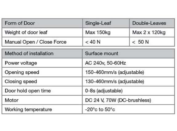 Sliding Doors 2